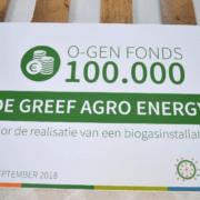 Eerste lening O-gen Fonds verstrekt